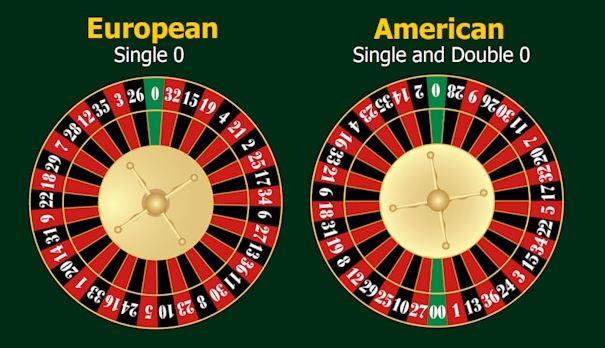 euroopa ruleti ja ameerika ruleti vahe