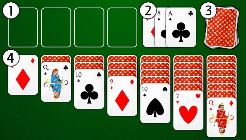 kaartide jaotus pasjanss mängus