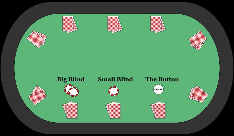 Pimepanused pokkeris
